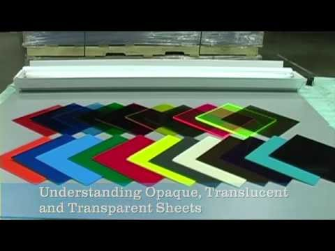 understanding opaque translucent and transparent color sheets - Colored Transparent Sheets