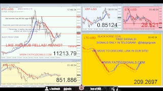 Bitcoin Signals 95% accuracy 24-7 Live Chat ETH LTC XRP BCH ADA XLM NEO EOS DASH NEM IOTA TRON VEN