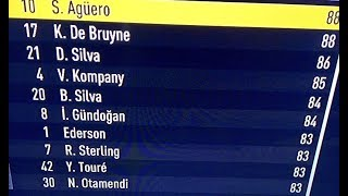 Confirmed leaked fifa 18 player ratings!! (leaked fifa 18 gameplay)