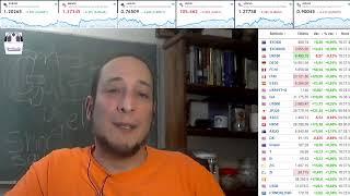Punto Nueve - Noticias Forex del 5 de Febrero del 2021
