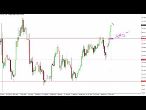USD/JPY Technical Analysis for November 11 2016 by FXEmpire.com