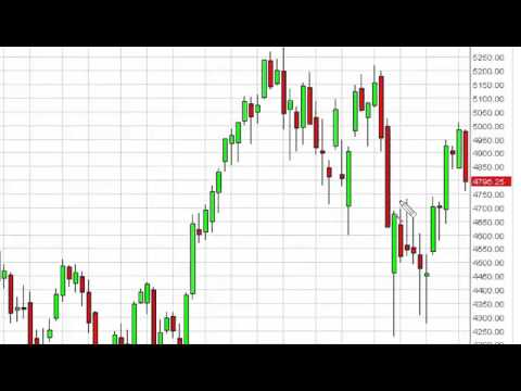 CAC 40 Index forecast for the week of November 16 2015, Technical Analysis