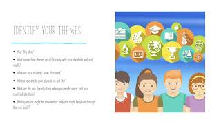 Identifying Your Themes