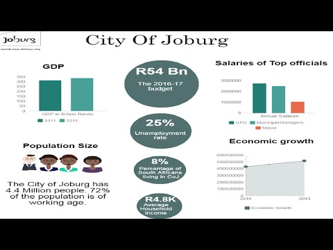 SABC Explains: District municipalities vs Metros