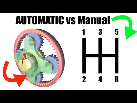 Automatic vs Manual Transmission - Explained