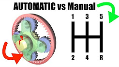 Popular Semi-automatic transmission & Transmission videos