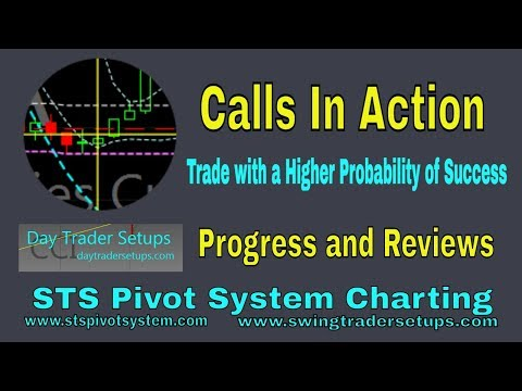 Calls in Action April 3rd Day Trading Alerts Triggers off the Charts STS Pivot System Charting Pkg
