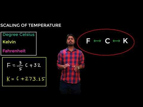Conversion of Temperature Scales Fahrenheit Kelvin and Degree Celsius Scales