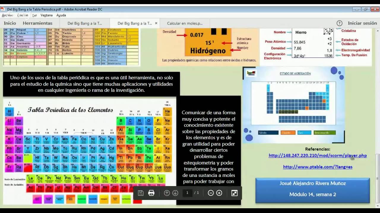 video sesin 2 m14c2g3 033 - Tabla Periodica Video