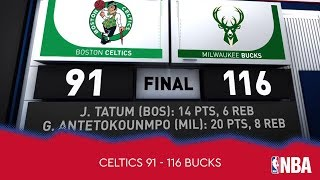 Boston Celtics 91 - 116 Milwaukee Bucks