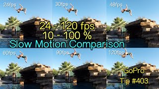 Hero4 Black - Slow Motion Comparison Test ( FPS & % ) 24fps Render - GoPro Tip #403