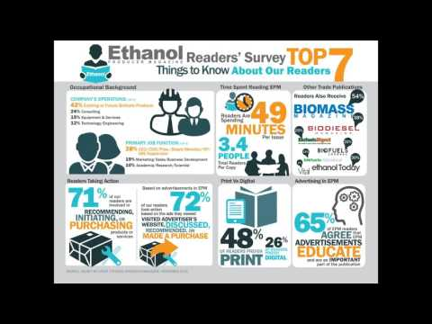 Ethanol Producer Magazine's 2016 Editorial Outlook and Audience Review