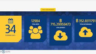 aerobit io Review best hyip site 2018  best hyip investments 2018