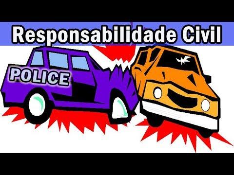 Responsabilidade Civil Objetiva e Subjetiva.