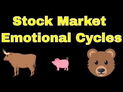 Stock Market Emotional Cycle | Cycle of Investor Emotions | Understanding Stock Market Psychology