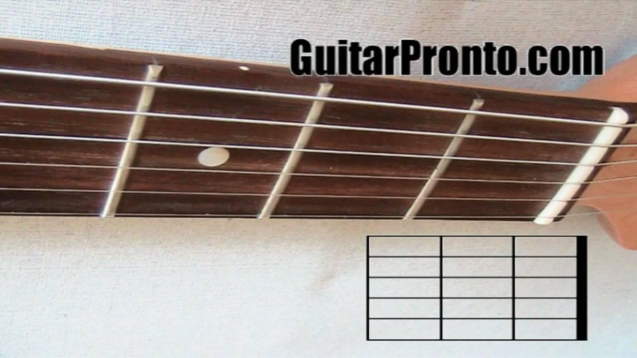 guitar tuning standard e tuning youtube. Black Bedroom Furniture Sets. Home Design Ideas