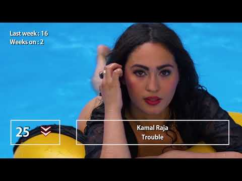 Top 40 The Asian (Hindi) Music Chart week of August 12 2017 № 18