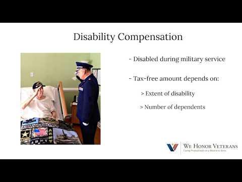 Understanding Veterans