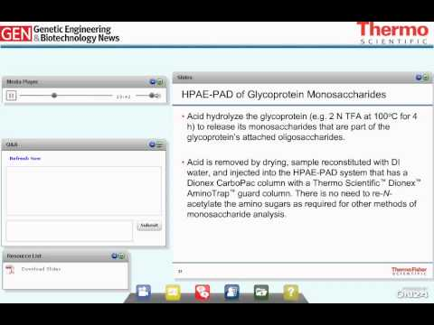 Glycobiology Analysis Solutions Using HPAE-PAD