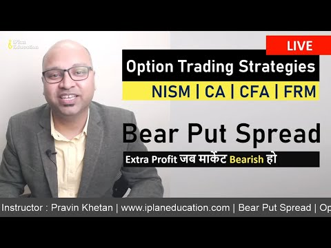 Bear Put Spread – options trading strategies in Hindi | NISM | CFA Level 2 | FRM Part 1