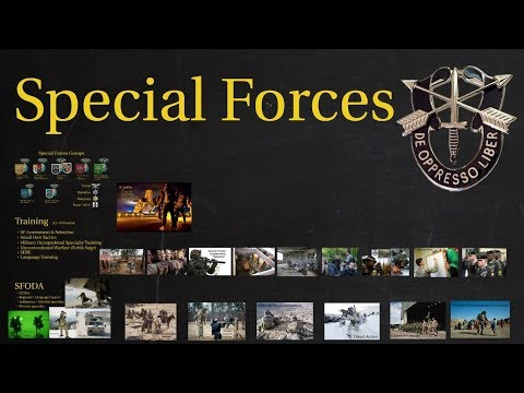 Special Forces (Green Beret) Explained – What is SF? Mp3