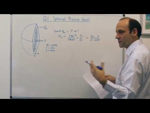 3b | MSE203 Q1-4 - a spherical pressure vessel and some Mohr's circles