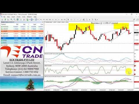 ecn-trade-technical-webinar-pc-24-dec-2019