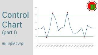 Control Chart (Part 1)   แผนภูมิควบคุม -How To Create