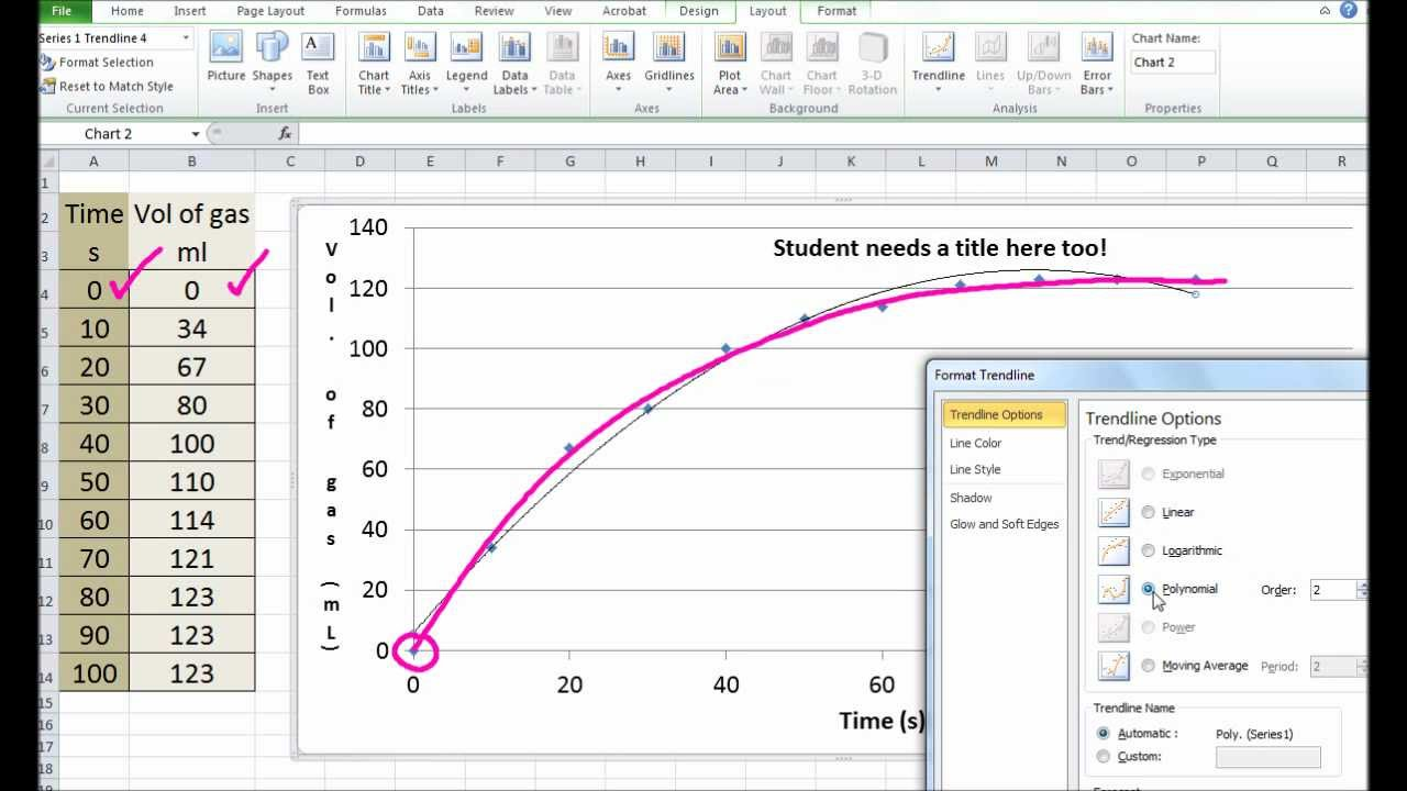 Drawing Lines With Excel : Draw best fit lines through data points on a graph