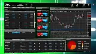 ABC markets - Trgovanje - Forex Hrvatska Split