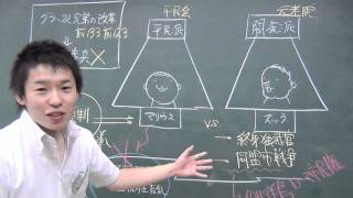 【センター世界史】共和政ローマ(2)グラックス兄弟の改革