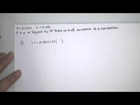 Problem 10.2.6 - Given summary statistics, find the best predicted value of y at a given x value.