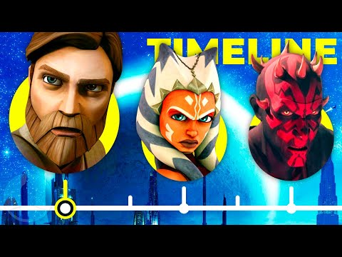 The Complete Star Wars: The Clone Wars Timeline...So Far | Channel Frederator