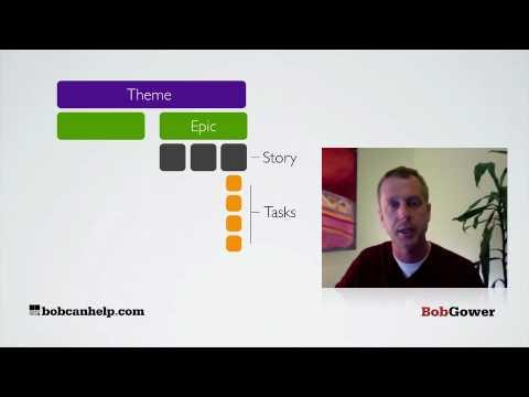 Themes, Epics, Stories & Tasks: Review