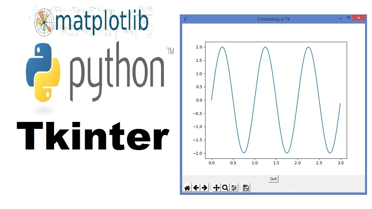 Tkinter Python GUI Tutorial For Beginners 13- How to embed Matplotlib graph  to Tkinter GUI