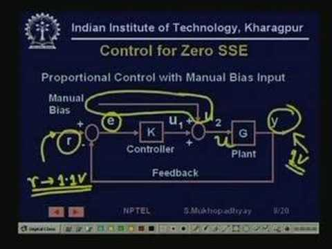 Lecture - 11 Introduction to Automatic Control