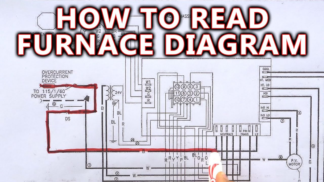 How to Read Furnace Wiring Diagram - YouTube | Hvac Furnace Wiring Diagram |  | YouTube
