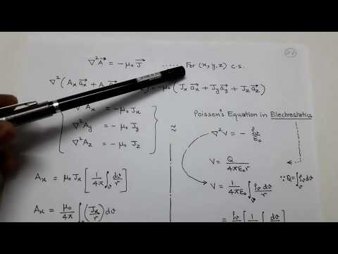3.11 MAGNETIC SCALAR AND VECTOR POTENTIAL for I.E.S./G.A.T.E