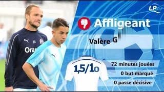 OM 0-2 Reims : les Tops et les Flops
