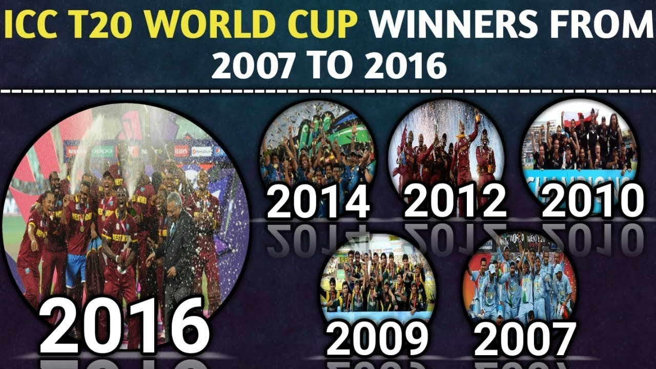Icc T20 Cricket World Cup Winners List From 2007 To 2016 T20 World Cup Winners Runners Up Host