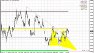 Forex Peace Army | Sive Morten Gold Daily 04.08.16