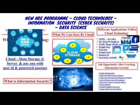 Cloud technology and Information security