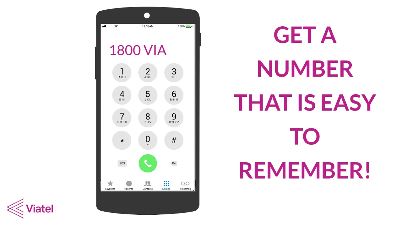 Stand Out with a Number to Remember: Viatel Number Checker