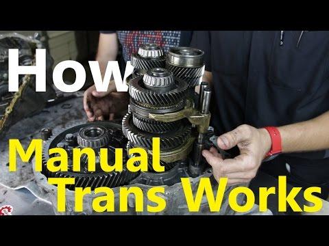 How a VW Manual Transmission Works