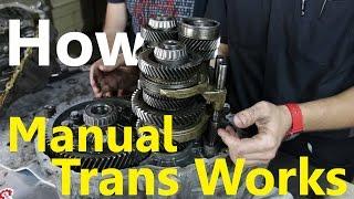 Як Фольксваген механічна коробка передач працює