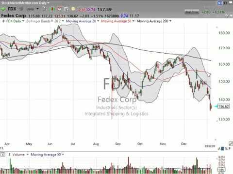 3 Stocks I Saw on TV: Apple ($AAPL), FedEx ($FDX) and Microsoft ($MSFT)