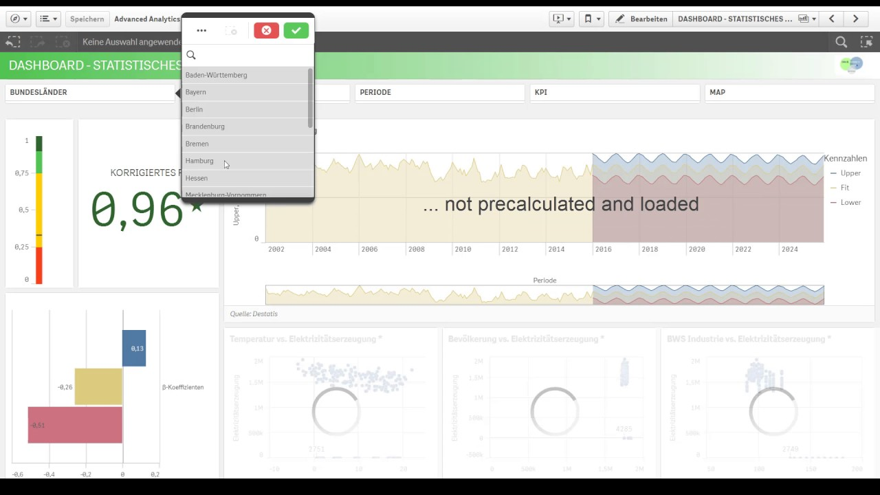 PREDICTIVE ANALYTICS with Qlik Sense and R