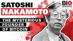 Satoshi Nakamoto: The Mysterious Founder of Bitcoin