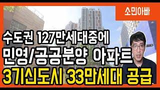 수도권 127만세대중 3기 신도시포함 신도시에 33만세…