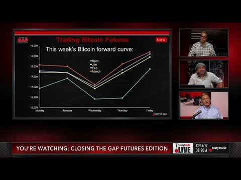 Bitcoin Futures: CME Contract Specs | Closing The Gap: Futures Edition
